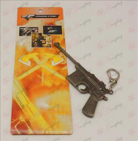 CrossFire Accessori Mauser