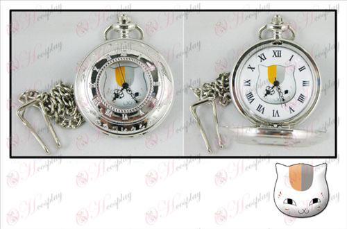 ספר קנה מידה כיס חלול של שעון נאצאם של אבזרים חברים